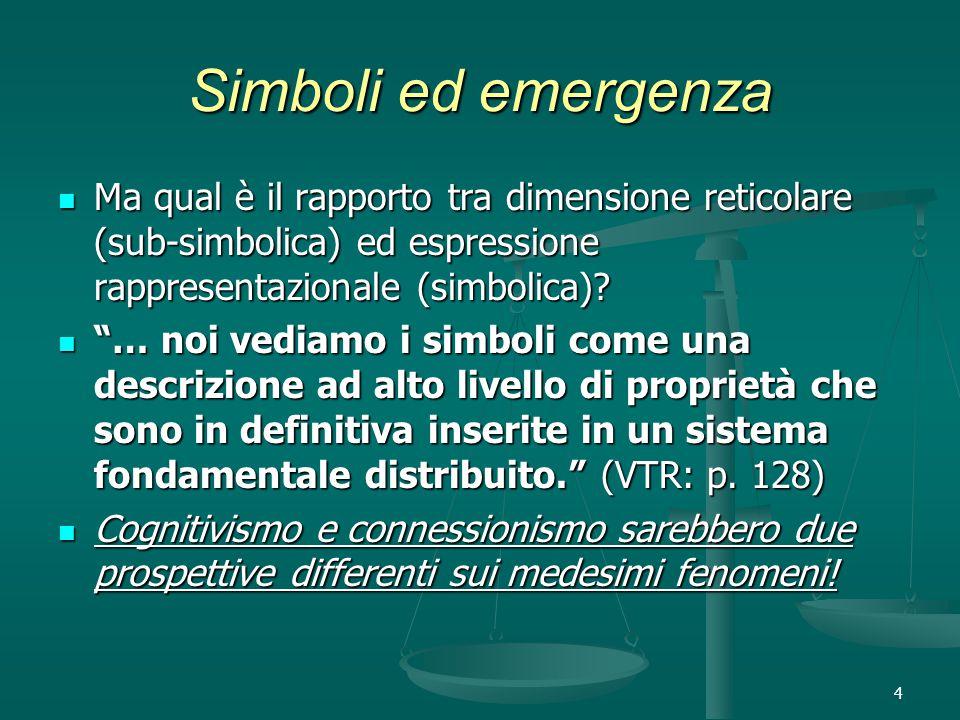 4 Simboli ed emergenza Ma qual è il rapporto tra dimensione reticolare (sub-simbolica) ed espressione rappresentazionale (simbolica).