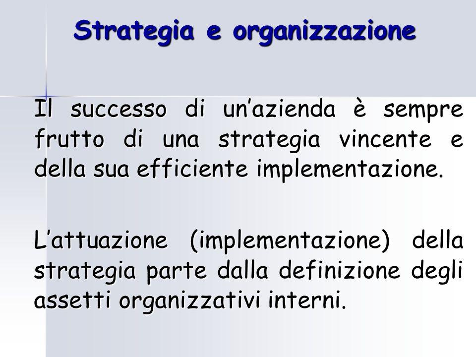 Strategia e organizzazione Il successo di un'azienda è sempre frutto di una strategia vincente e della sua efficiente implementazione.