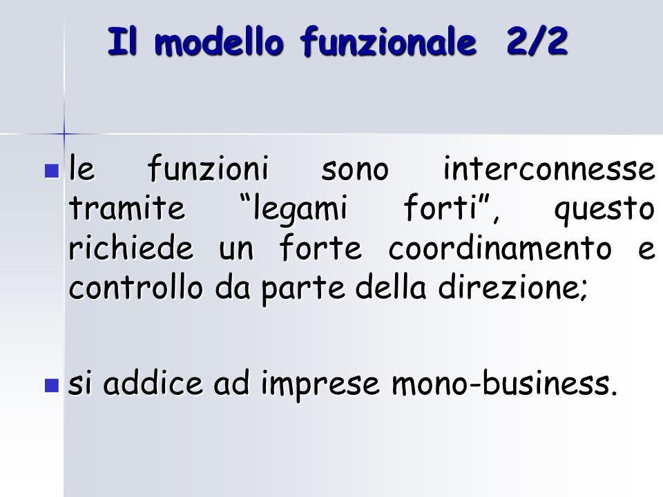 Il modello funzionale2/2 le funzioni sono interconnesse tramite legami forti , questo richiede un forte coordinamento e controllo da parte della direzione; le funzioni sono interconnesse tramite legami forti , questo richiede un forte coordinamento e controllo da parte della direzione; si addice ad imprese mono-business.
