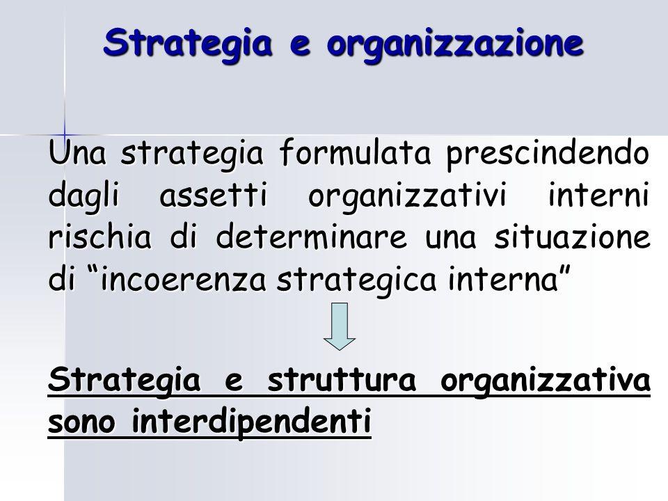 Strategia e organizzazione Una strategia formulata prescindendo dagli assetti organizzativi interni rischia di determinare una situazione di incoerenza strategica interna Strategia e struttura organizzativa sono interdipendenti