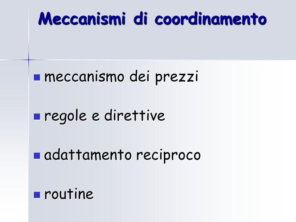 Meccanismi di coordinamento meccanismo dei prezzi meccanismo dei prezzi regole e direttive regole e direttive adattamento reciproco adattamento reciproco routine routine