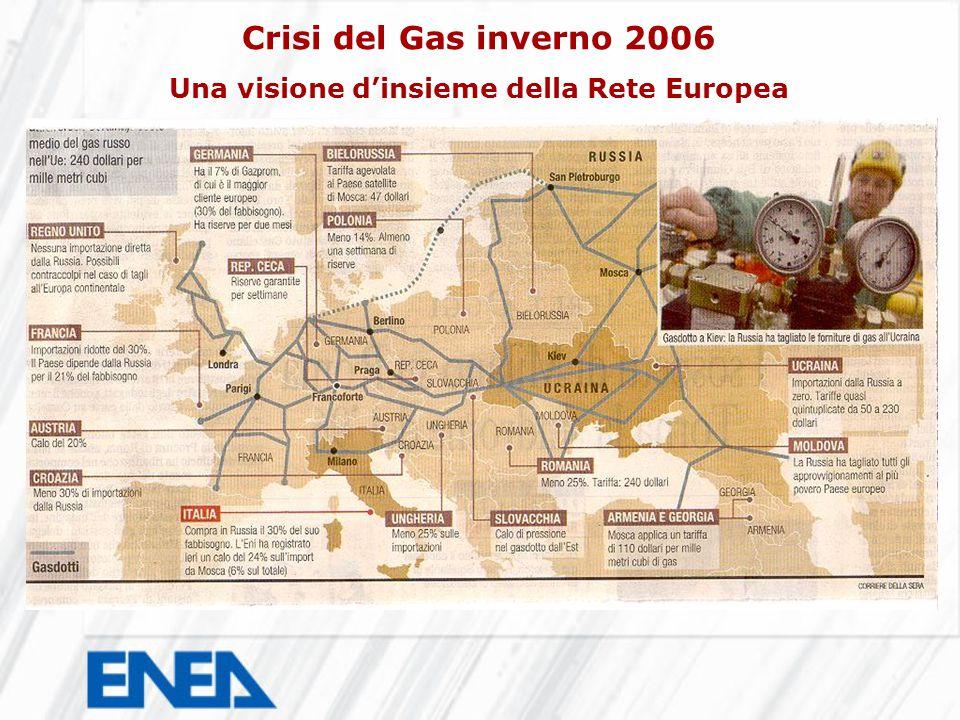 Crisi del Gas inverno 2006 Una visione d'insieme della Rete Europea