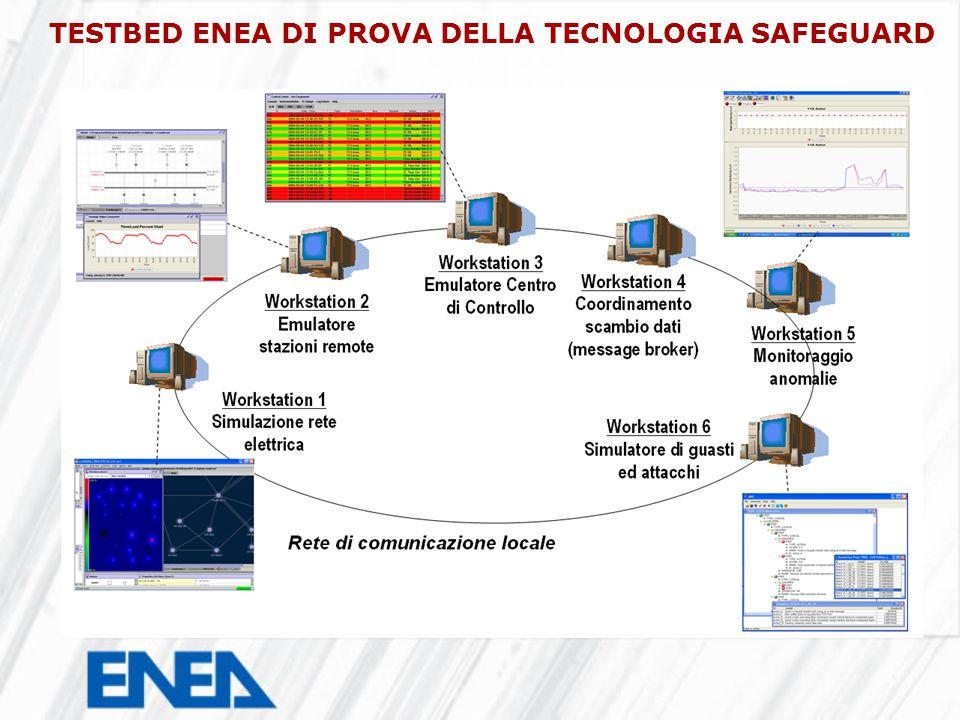 TESTBED ENEA DI PROVA DELLA TECNOLOGIA SAFEGUARD