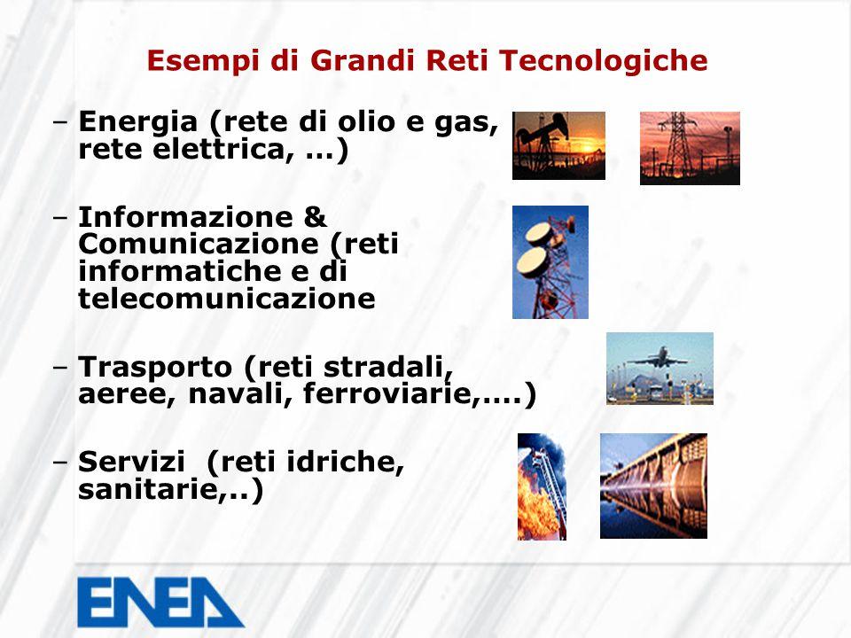 –Energia (rete di olio e gas, rete elettrica, …) –Informazione & Comunicazione (reti informatiche e di telecomunicazione –Trasporto (reti stradali, aeree, navali, ferroviarie,….) –Servizi (reti idriche, sanitarie,..) Esempi di Grandi Reti Tecnologiche
