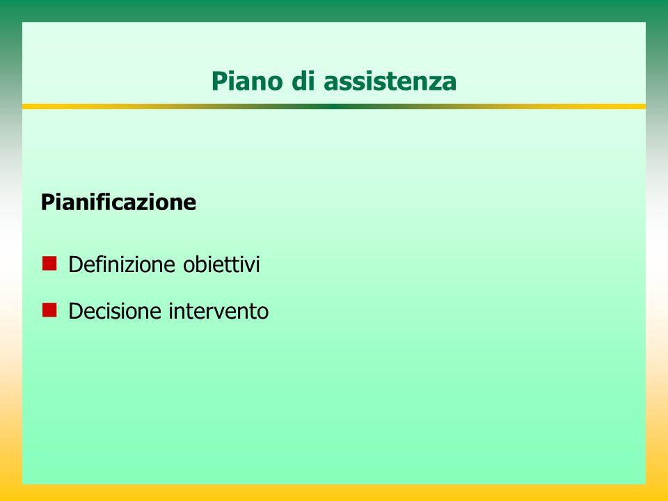 Pianificazione D efinizione obiettivi D ecisione intervento