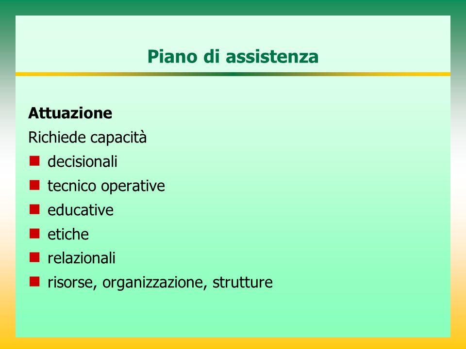 Attuazione Richiede capacità d ecisionali t ecnico operative e ducative e tiche r elazionali r isorse, organizzazione, strutture