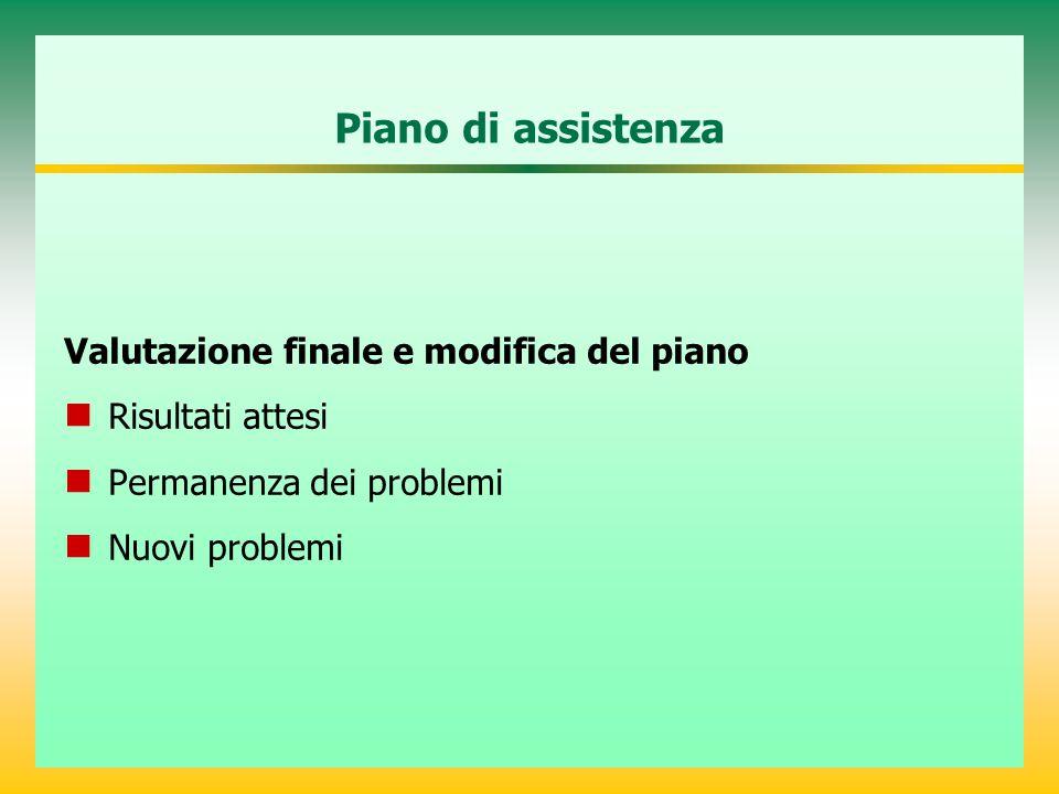 Valutazione finale e modifica del piano R isultati attesi P ermanenza dei problemi N uovi problemi