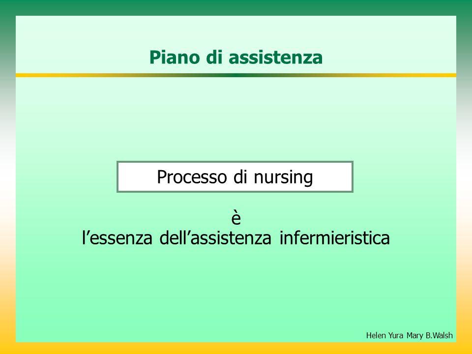 Piano di assistenza Processo di nursing è l'essenza dell'assistenza infermieristica Helen Yura Mary B.Walsh