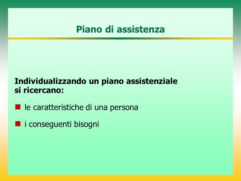 Determinare le priorità assistenziali Piano di assistenza Obiettivo del piano