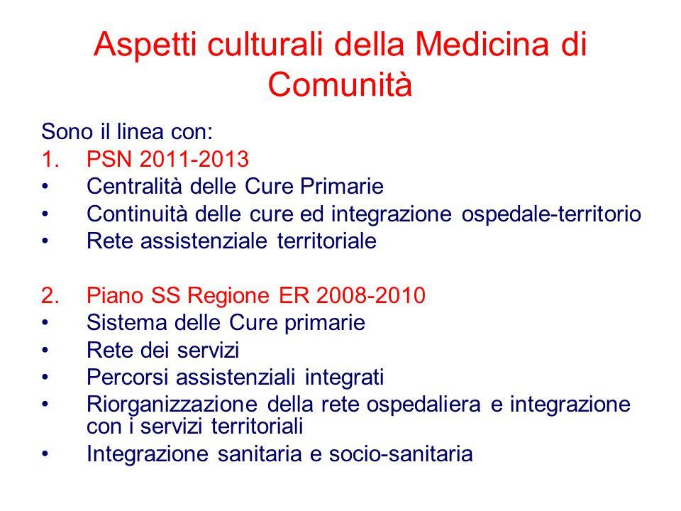 I vari termini della Assistenza Sanitaria Primaria Cure Primarie Assistenza di 1° livello Assistenza Territoriale Assistenza Distrettuale Assistenza Extraospedaliera