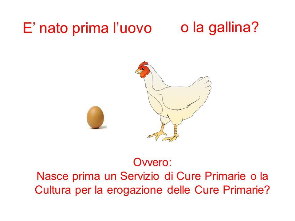 E' nato prima l'uovo Ovvero: Nasce prima un Servizio di Cure Primarie o la Cultura per la erogazione delle Cure Primarie? o la gallina?