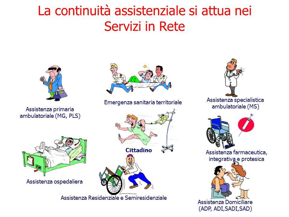2.La ASP è equa, accessibile a tutti gli individui, alle famiglie e alle comunità e richiede la loro piena partecipazione Possibilità di assistenza per tutti coloro che ne hanno bisogno in modo proporzionale ai bisogni Es.