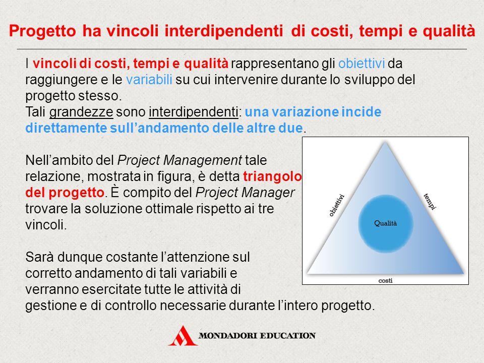 Progetto ha vincoli interdipendenti di costi, tempi e qualità I vincoli di costi, tempi e qualità rappresentano gli obiettivi da raggiungere e le vari