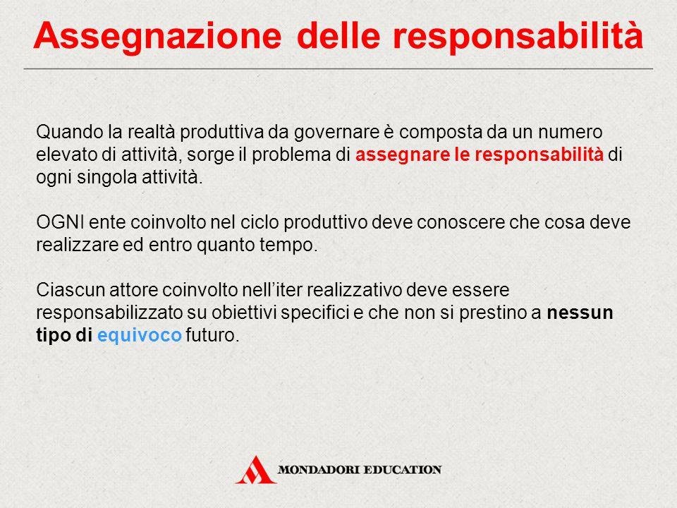 Assegnazione delle responsabilità Quando la realtà produttiva da governare è composta da un numero elevato di attività, sorge il problema di assegnare le responsabilità di ogni singola attività.