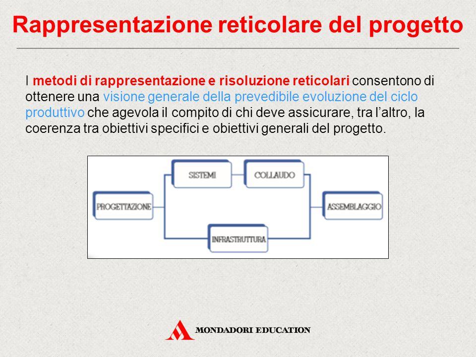 Rappresentazione reticolare del progetto I metodi di rappresentazione e risoluzione reticolari consentono di ottenere una visione generale della prevedibile evoluzione del ciclo produttivo che agevola il compito di chi deve assicurare, tra l'altro, la coerenza tra obiettivi specifici e obiettivi generali del progetto.