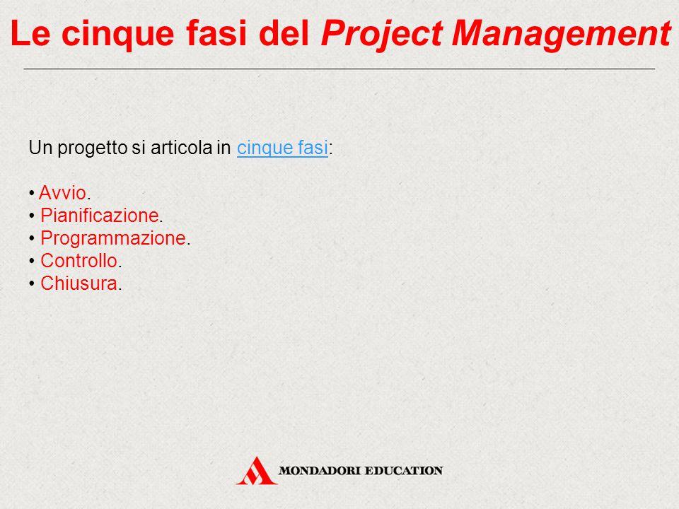 Le cinque fasi del Project Management Un progetto si articola in cinque fasi: Avvio. Pianificazione. Programmazione. Controllo. Chiusura.