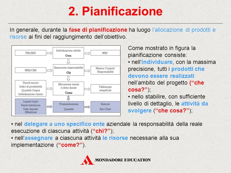 2. Pianificazione In generale, durante la fase di pianificazione ha luogo l'allocazione di prodotti e risorse ai fini del raggiungimento dell'obiettiv