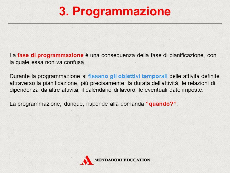 3. Programmazione La fase di programmazione è una conseguenza della fase di pianificazione, con la quale essa non va confusa. Durante la programmazion