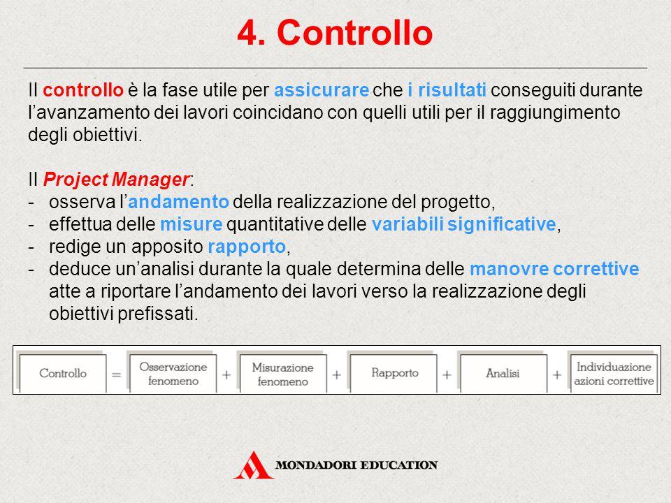 4. Controllo Il controllo è la fase utile per assicurare che i risultati conseguiti durante l'avanzamento dei lavori coincidano con quelli utili per i