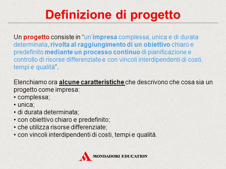 Definizione di progetto Un progetto consiste in un'impresa complessa, unica e di durata determinata, rivolta al raggiungimento di un obiettivo chiaro e predefinito mediante un processo continuo di pianificazione e controllo di risorse differenziate e con vincoli interdipendenti di costi, tempi e qualità .