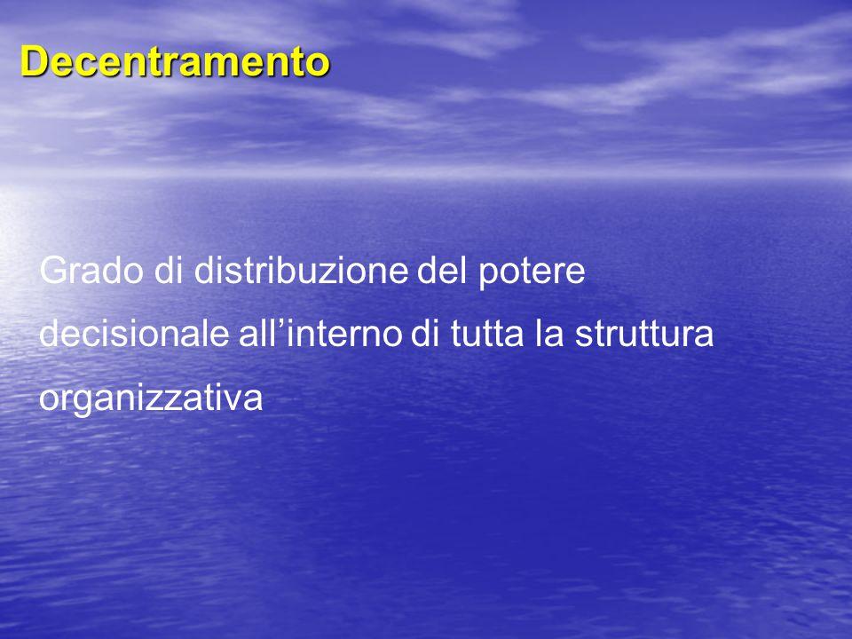 Decentramento Grado di distribuzione del potere decisionale all'interno di tutta la struttura organizzativa