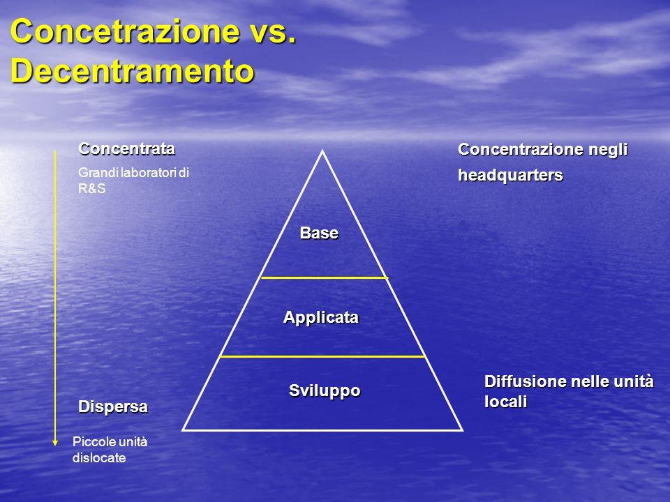 Concetrazione vs.