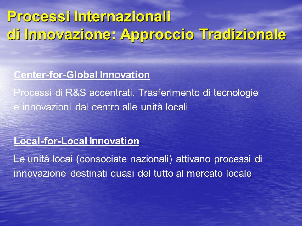 Processi Internazionali di Innovazione: Approccio Tradizionale Center-for-Global Innovation Processi di R&S accentrati.