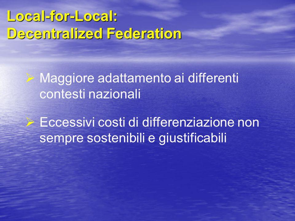 Local-for-Local: Decentralized Federation  Maggiore adattamento ai differenti contesti nazionali  Eccessivi costi di differenziazione non sempre sostenibili e giustificabili