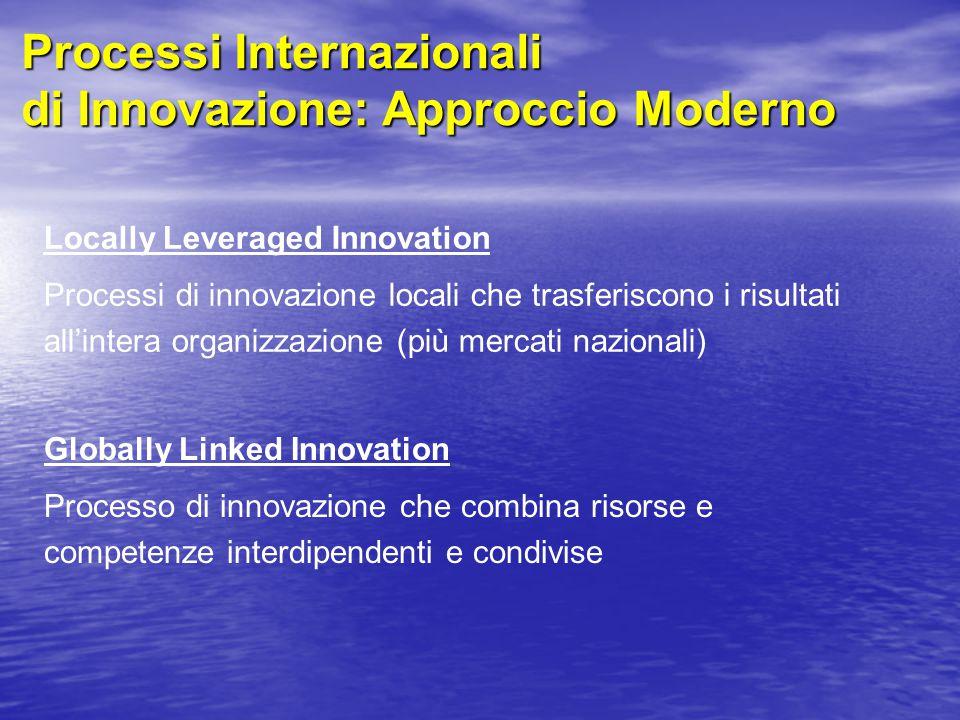 Processi Internazionali di Innovazione: Approccio Moderno Locally Leveraged Innovation Processi di innovazione locali che trasferiscono i risultati all'intera organizzazione (più mercati nazionali) Globally Linked Innovation Processo di innovazione che combina risorse e competenze interdipendenti e condivise
