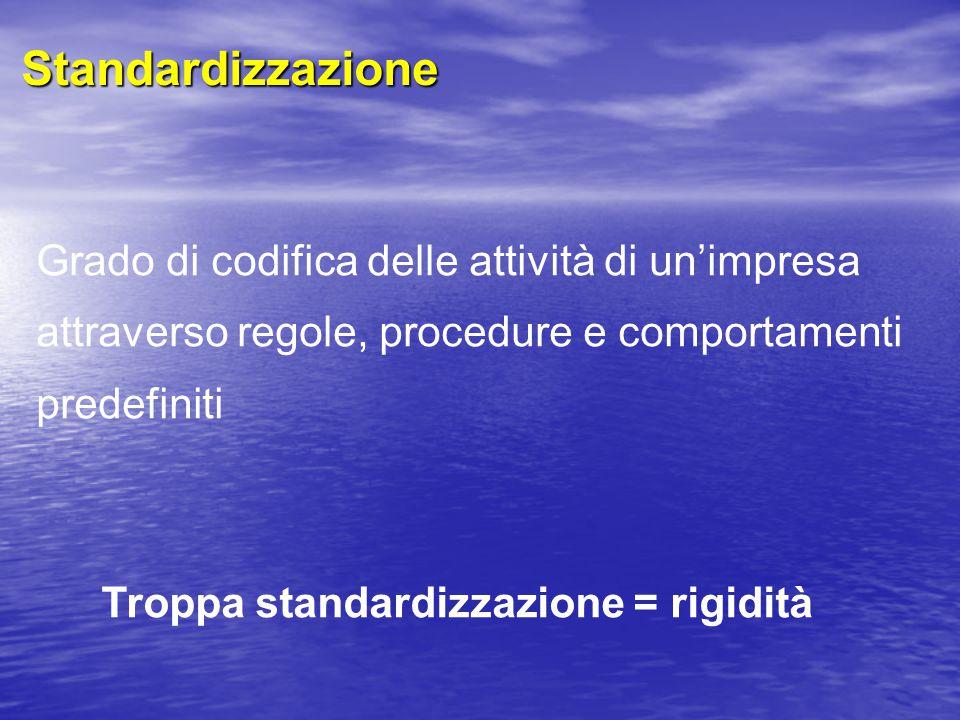 Standardizzazione Grado di codifica delle attività di un'impresa attraverso regole, procedure e comportamenti predefiniti Troppa standardizzazione = rigidità