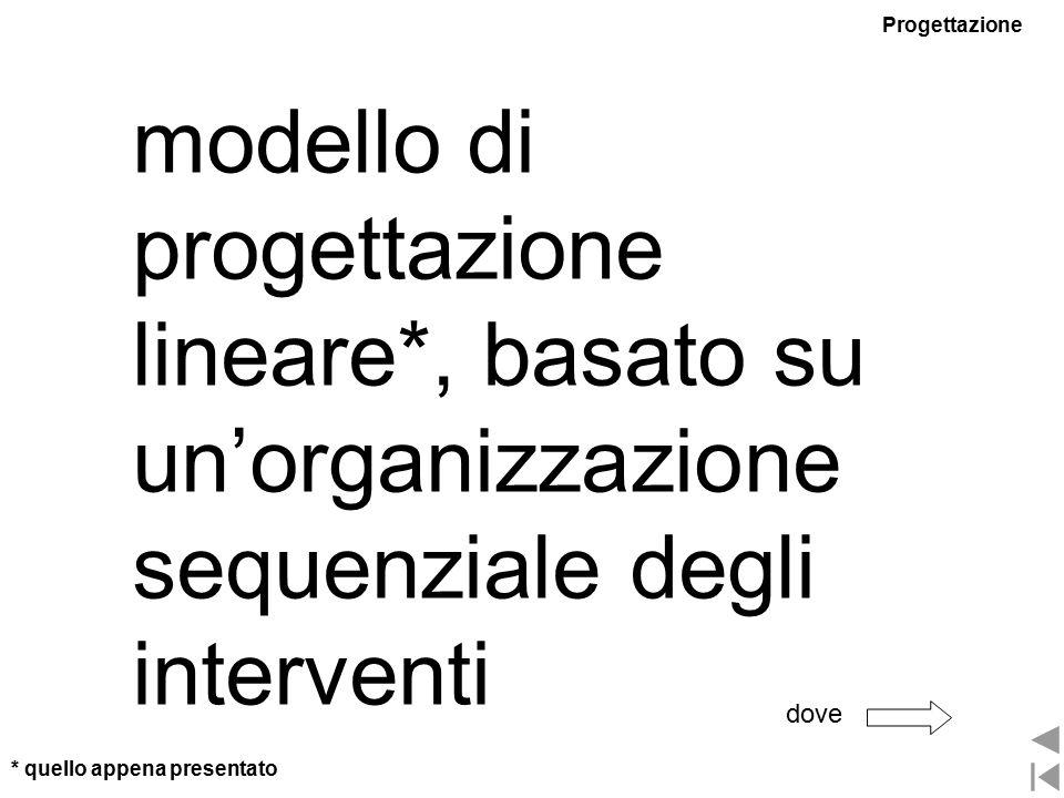 modello di progettazione lineare*, basato su un'organizzazione sequenziale degli interventi * quello appena presentato dove Progettazione