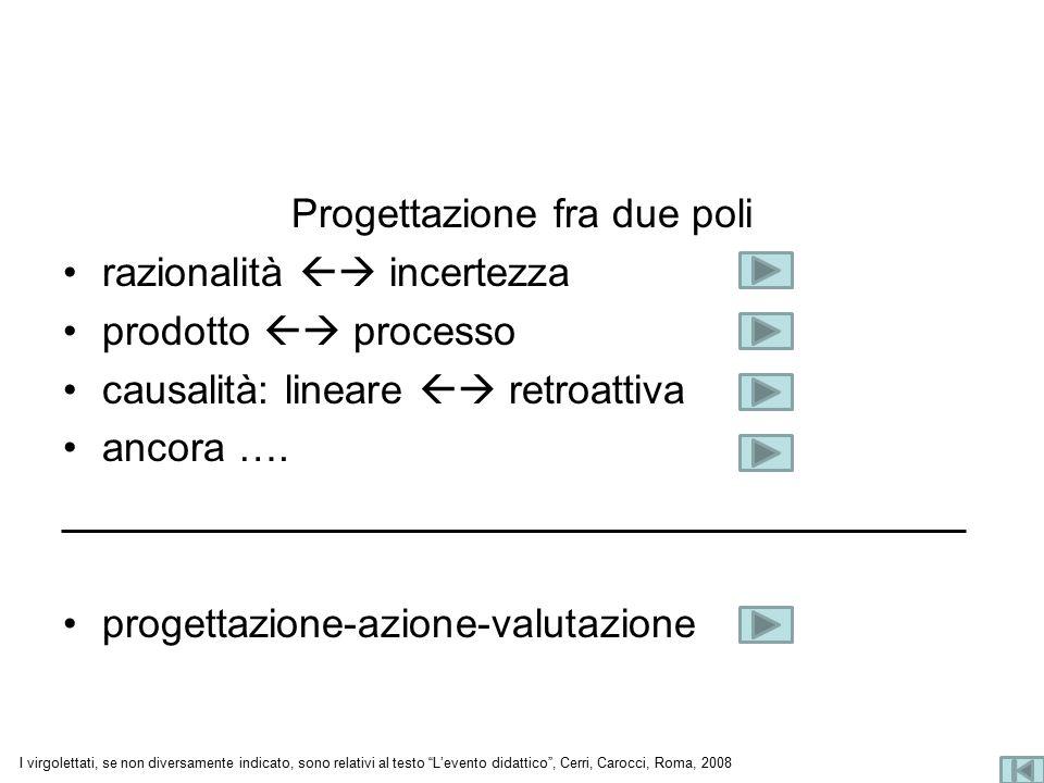 Progettazione fra due poli razionalità  incertezza prodotto  processo causalità: lineare  retroattiva ancora ….