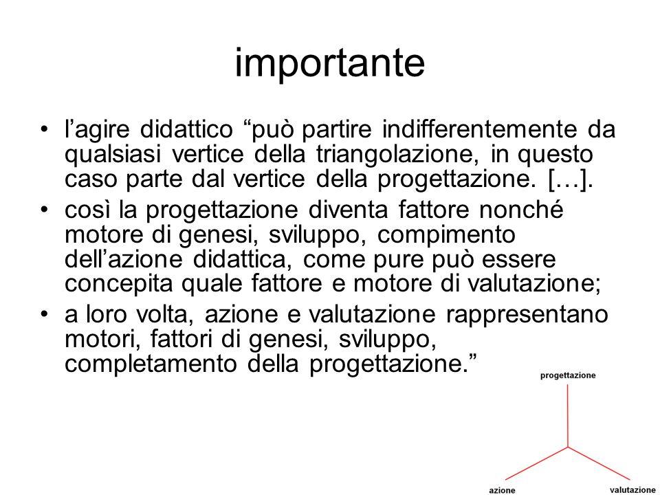 importante l'agire didattico può partire indifferentemente da qualsiasi vertice della triangolazione, in questo caso parte dal vertice della progettazione.