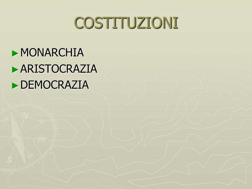 COSTITUZIONI ► MONARCHIA ► ARISTOCRAZIA ► DEMOCRAZIA