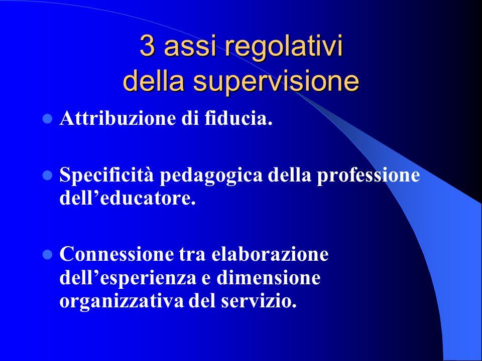 3 assi regolativi della supervisione Attribuzione di fiducia.
