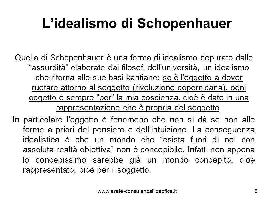 9 La distinzione mantenuta tra fenomeno noumeno Malgrado simili affermazioni in direzione idealistica, il kantismo di Schopenhauer rimane ben saldo e ciò si coglie chiaramente nel mantenimento della basilare distinzione criticistica tra fenomeno e noumeno.