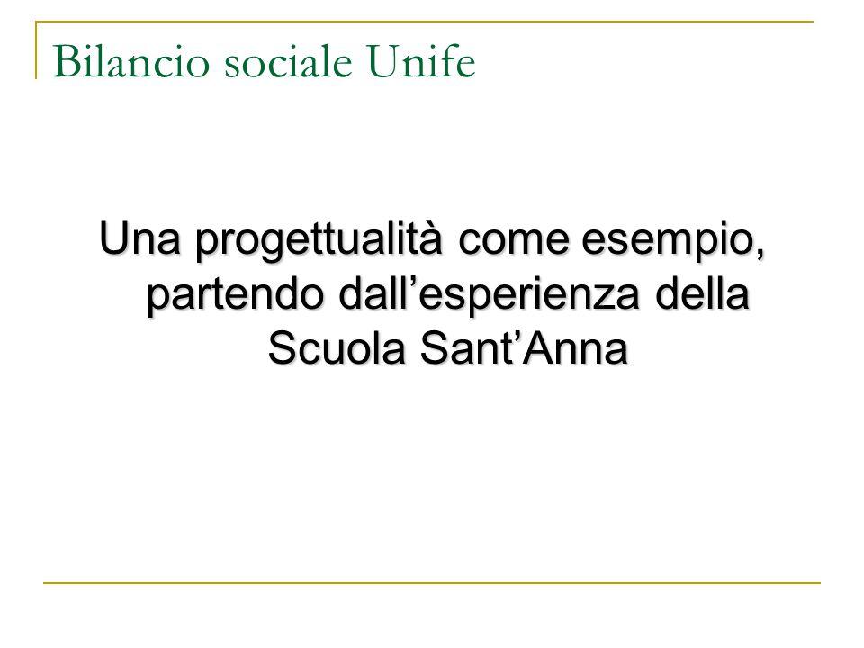 Bilancio sociale Unife Una progettualità come esempio, partendo dall'esperienza della Scuola Sant'Anna