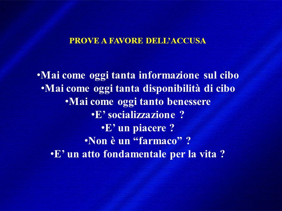 DIMISEM Perugia 2002 PROVE A FAVORE DELL'ACCUSA Mai come oggi tanta informazione sul cibo Mai come oggi tanta disponibilità di cibo Mai come oggi tanto benessere E' socializzazione .