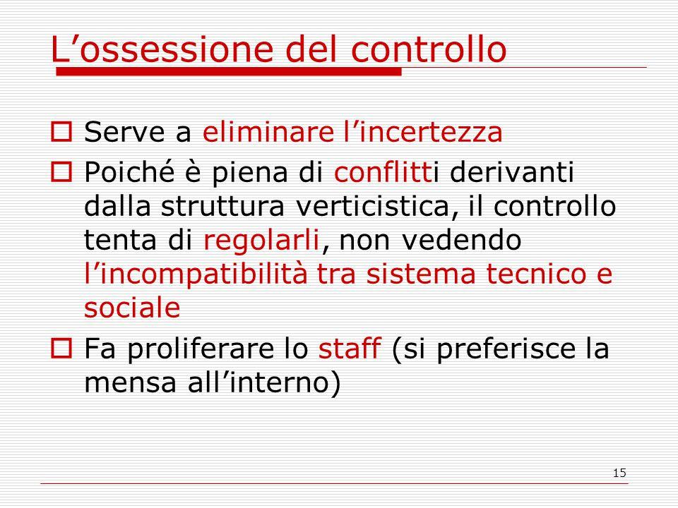 15 L'ossessione del controllo  Serve a eliminare l'incertezza  Poiché è piena di conflitti derivanti dalla struttura verticistica, il controllo tent
