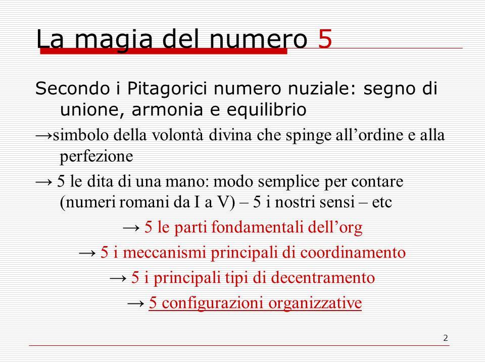 2 La magia del numero 5 Secondo i Pitagorici numero nuziale: segno di unione, armonia e equilibrio →simbolo della volontà divina che spinge all'ordine