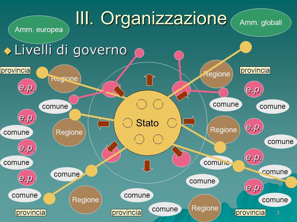 3 III. Organizzazione  Livelli di governo Stato e.p.
