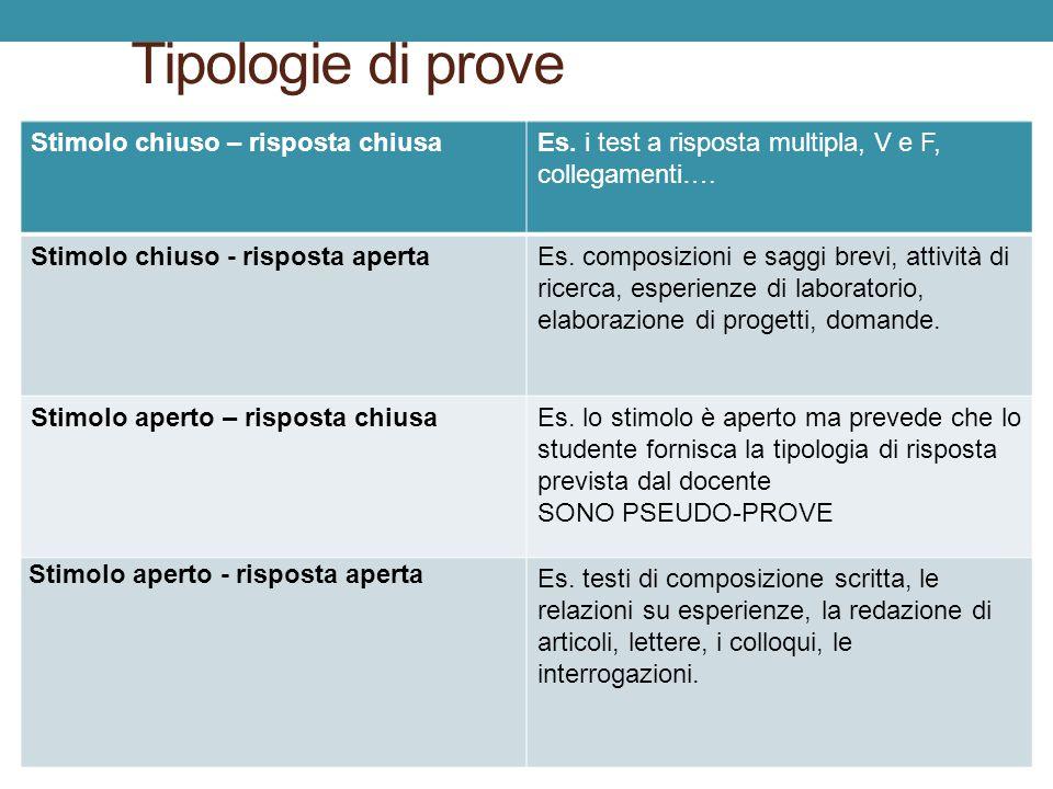 Tipologie di prove Stimolo chiuso – risposta chiusaEs.