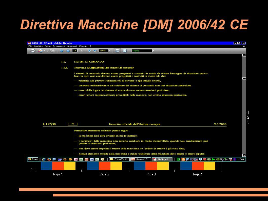 Direttiva Macchine [DM] 2006/42 CE