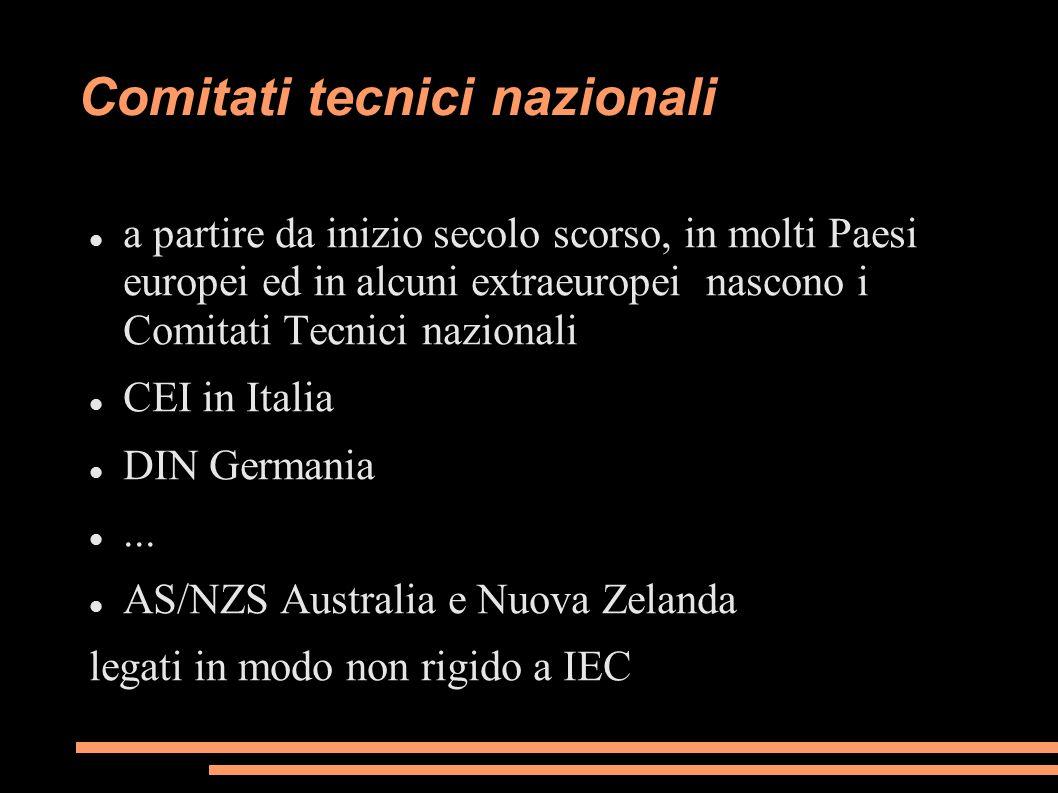 Comitati tecnici nazionali a partire da inizio secolo scorso, in molti Paesi europei ed in alcuni extraeuropei nascono i Comitati Tecnici nazionali CE