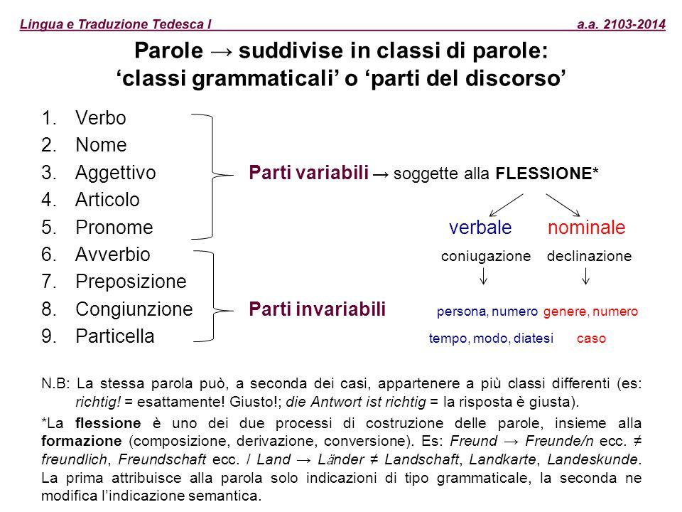 Parole → suddivise in classi di parole: 'classi grammaticali' o 'parti del discorso' 1.Verbo 2.Nome 3.Aggettivo Parti variabili → soggette alla FLESSI