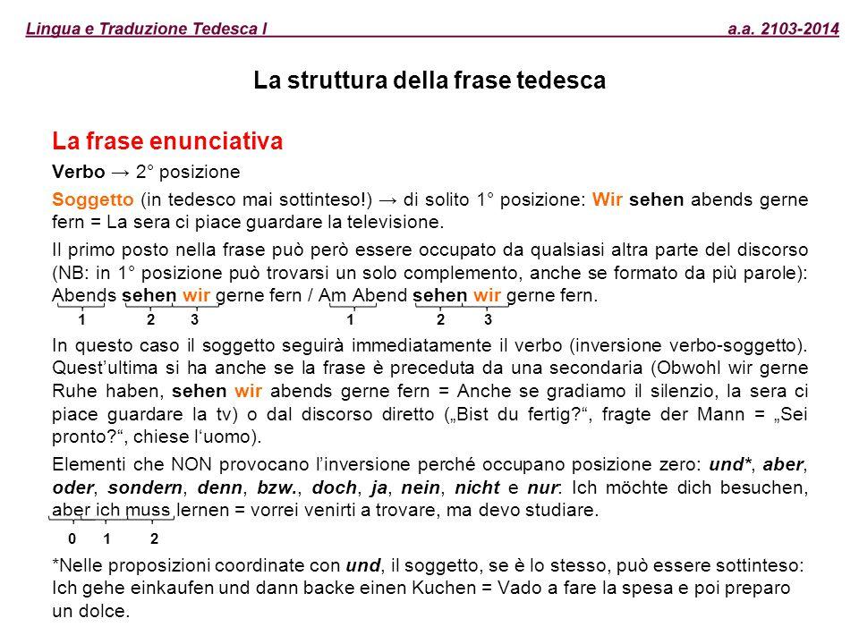 La struttura della frase tedesca La frase enunciativa Verbo → 2° posizione Soggetto (in tedesco mai sottinteso!) → di solito 1° posizione: Wir sehen a