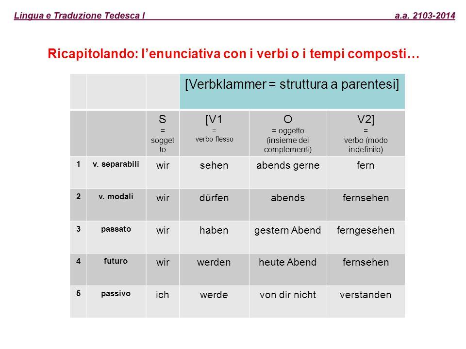 [Verbklammer = struttura a parentesi] S = sogget to [V1 = verbo flesso O = oggetto (insieme dei complementi) V2] = verbo (modo indefinito) 1v. separab