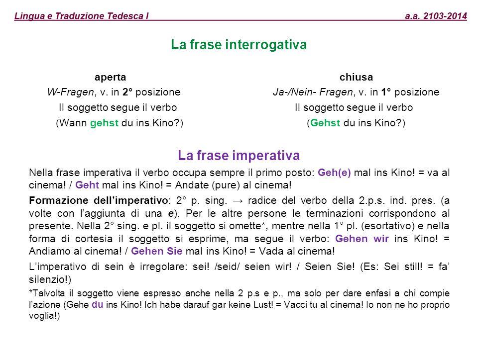 La frase interrogativa aperta chiusa W-Fragen, v. in 2° posizione Ja-/Nein- Fragen, v. in 1° posizione Il soggetto segue il verbo Il soggetto segue il