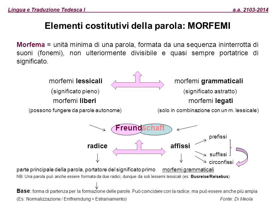 Elementi costitutivi della parola: MORFEMI Morfema = unità minima di una parola, formata da una sequenza ininterrotta di suoni (fonemi), non ulteriorm