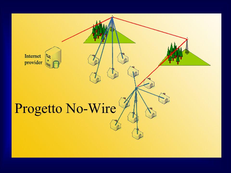 Il progetto No-Wire nasce dalla volontà di sfruttare le nuove tecnologie per la trasmissione e ricezione dei dati informatici, al fine di garantire all'utente finale, privato o pubblico, dalla semplice navigazione in internet su banda larga (nelle zone non ancora servite) all'accesso a un più ampio spettro di servizi dedicati.